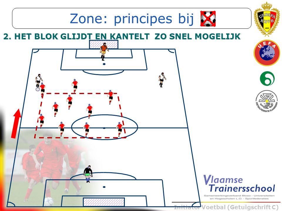 Zone: principes bij 2. HET BLOK GLIJDT EN KANTELT ZO SNEL MOGELIJK
