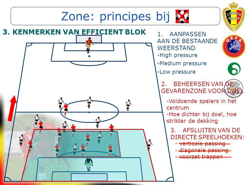 Zone: principes bij 3. KENMERKEN VAN EFFICIENT BLOK AANPASSEN