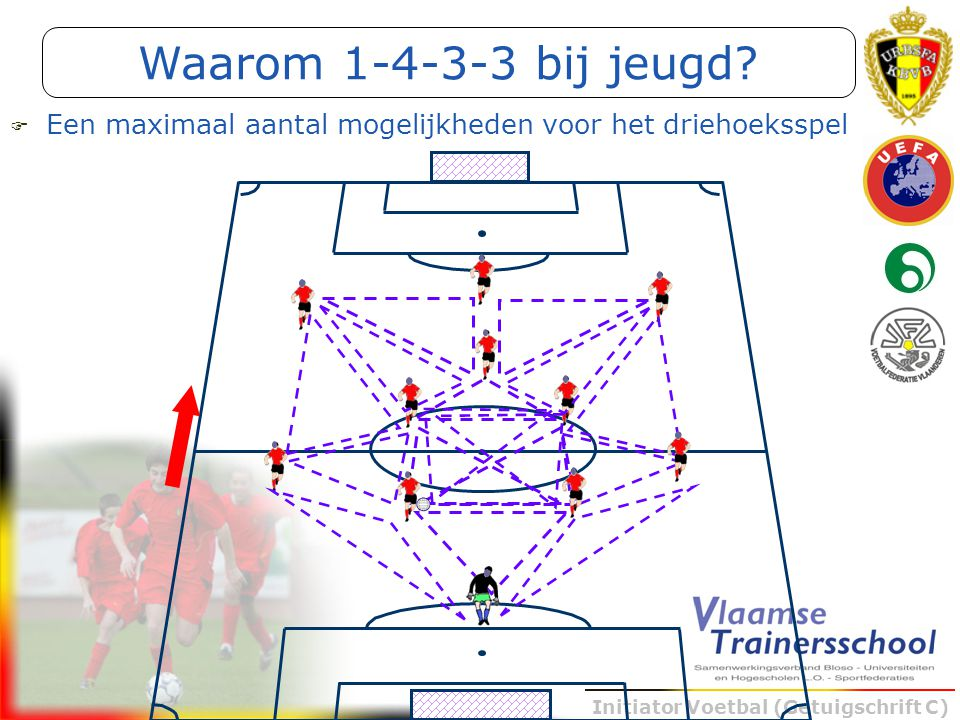 Waarom 1-4-3-3 bij jeugd Een maximaal aantal mogelijkheden voor het driehoeksspel