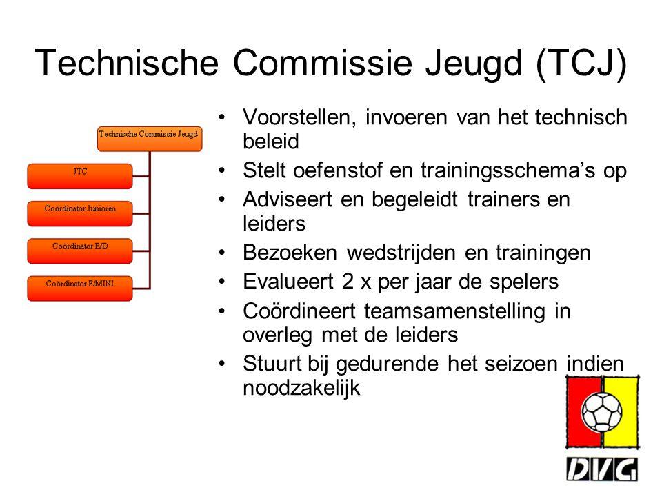 Technische Commissie Jeugd (TCJ)