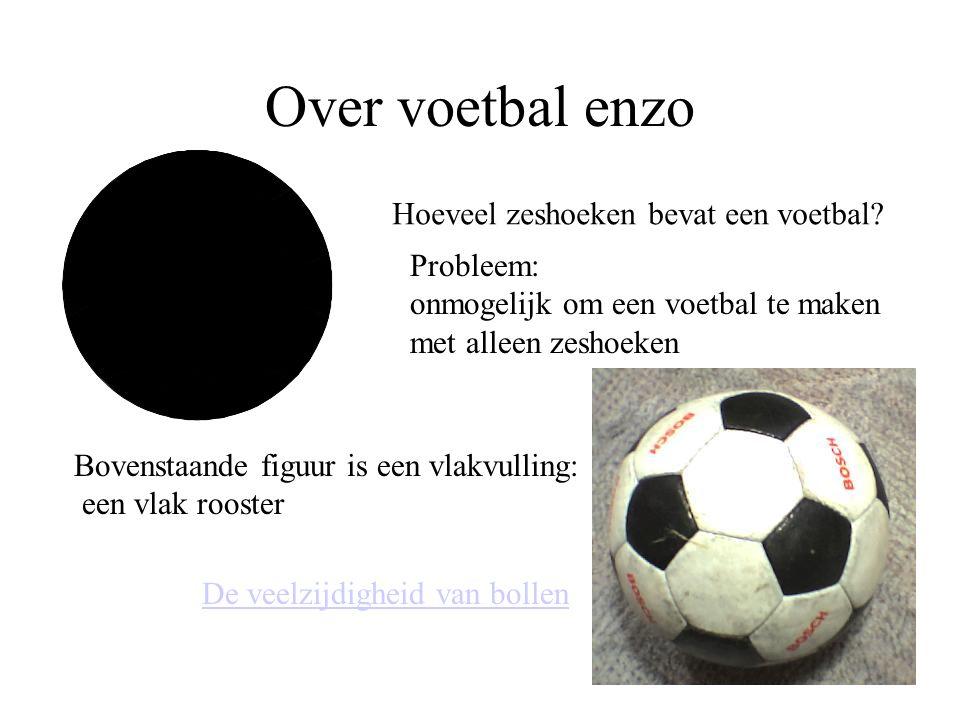 Over voetbal enzo Hoeveel zeshoeken bevat een voetbal Probleem: