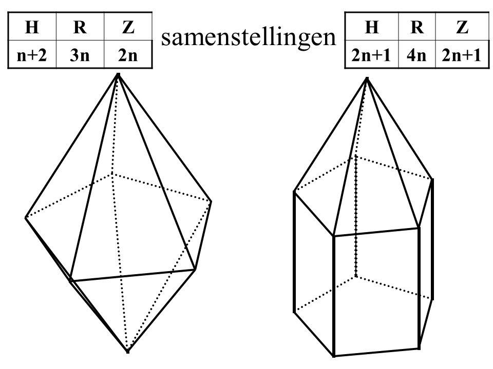 samenstellingen H R Z n+2 3n 2n H R Z 2n+1 4n