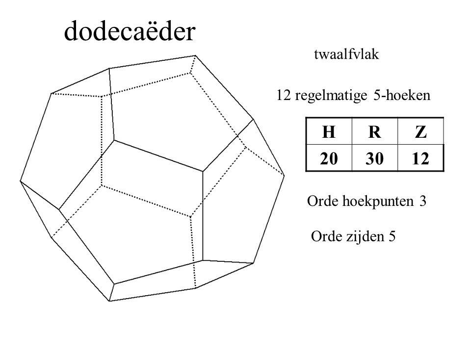 dodecaëder H R Z 20 30 12 twaalfvlak 12 regelmatige 5-hoeken