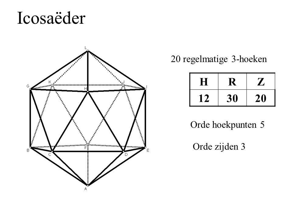 Icosaëder H R Z 12 30 20 20 regelmatige 3-hoeken Orde hoekpunten 5