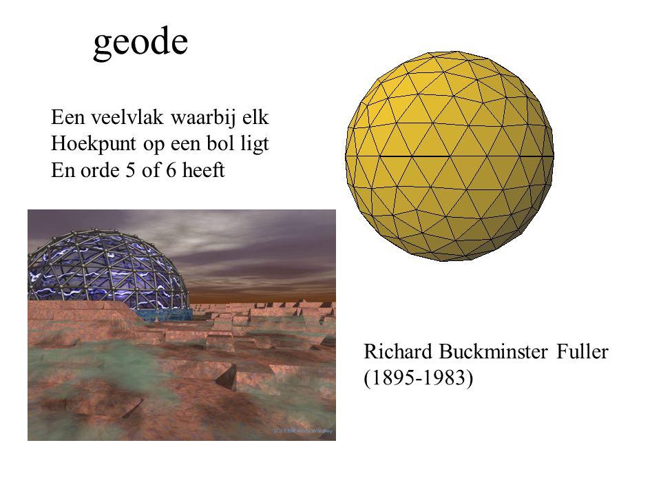 geode Een veelvlak waarbij elk Hoekpunt op een bol ligt