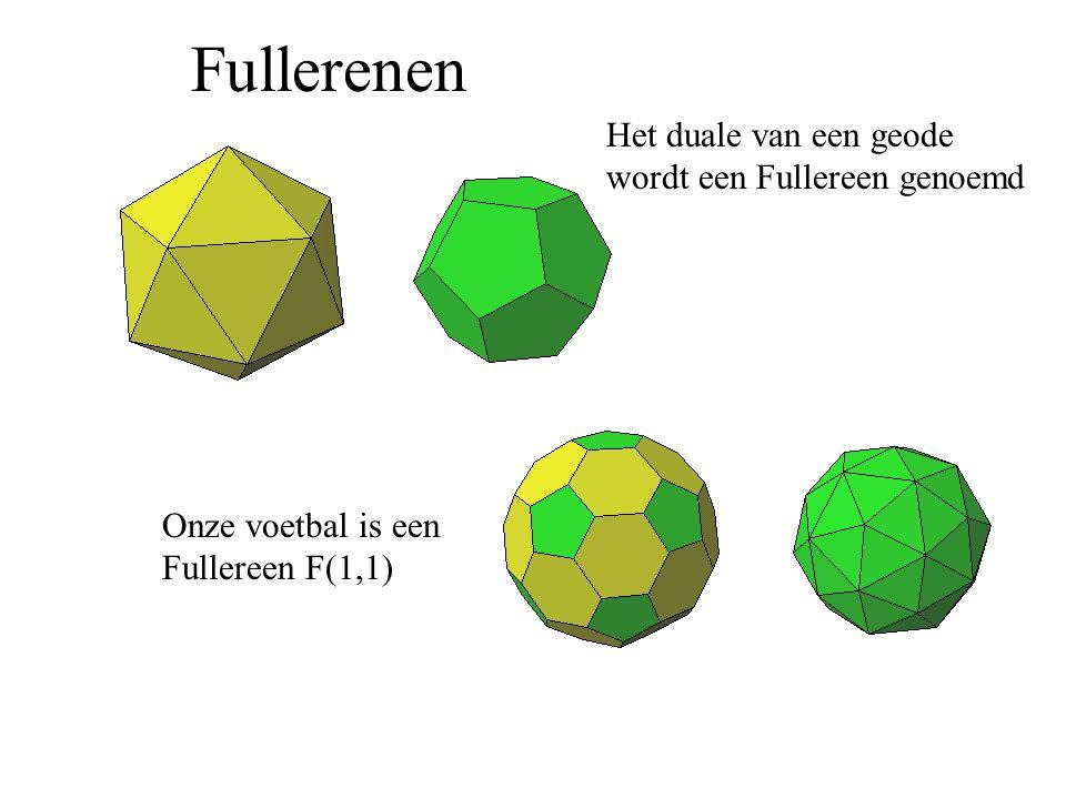 Fullerenen Het duale van een geode wordt een Fullereen genoemd