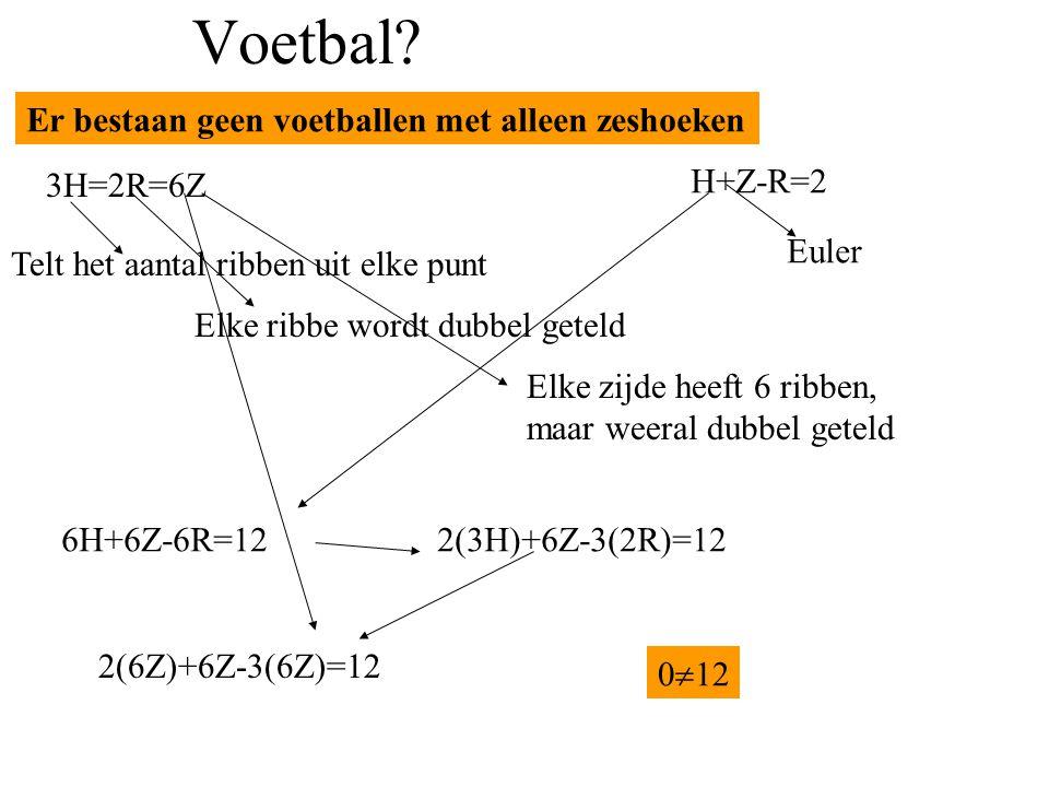 Voetbal Er bestaan geen voetballen met alleen zeshoeken 3H=2R=6Z