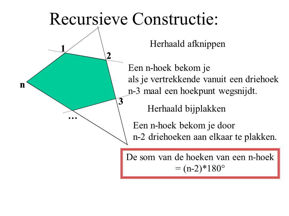 Recursieve Constructie:
