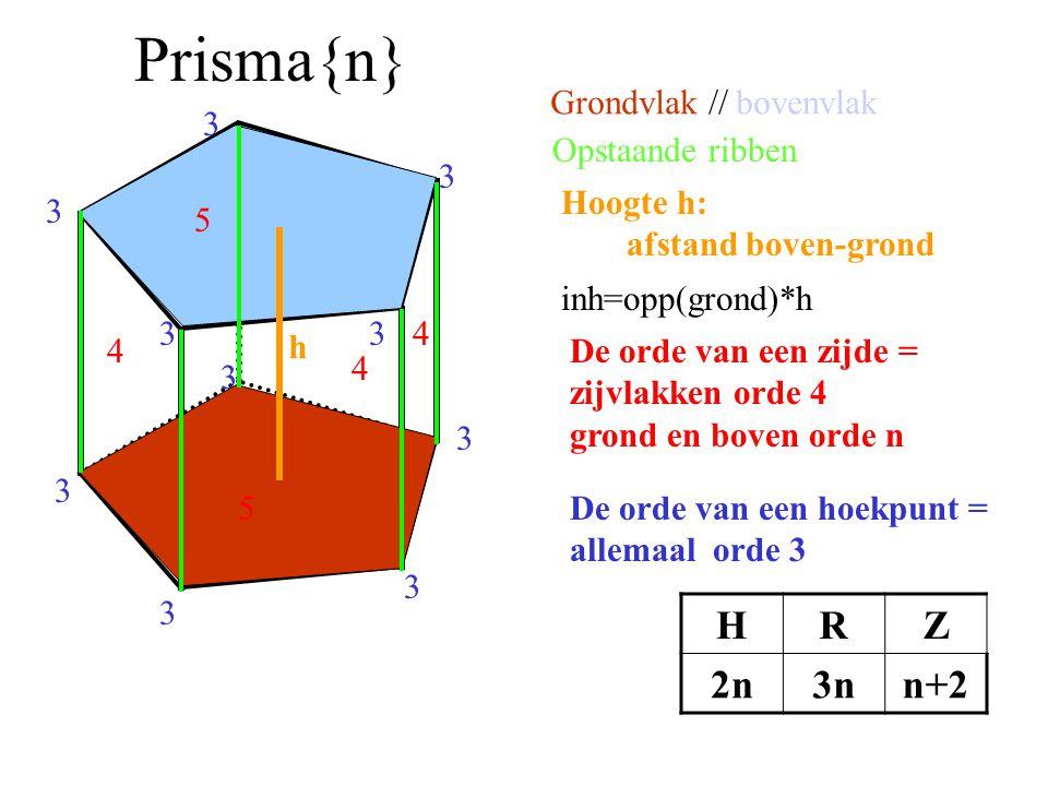 Prisma{n} H R Z 2n 3n n+2 Grondvlak // bovenvlak 3