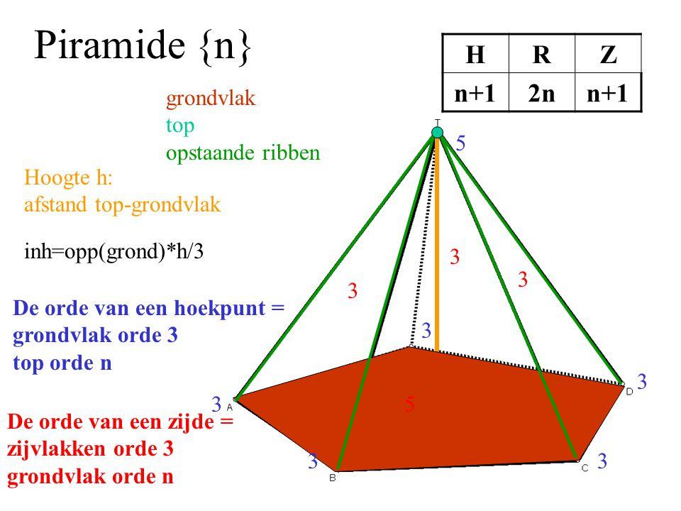 Piramide {n} H R Z n+1 2n grondvlak top opstaande ribben 3 5 Hoogte h: