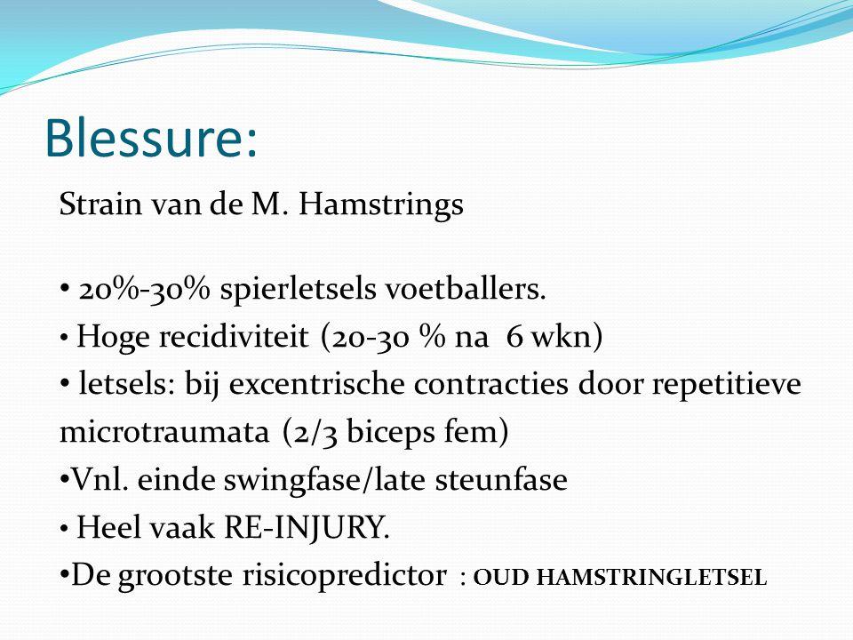 Blessure: Strain van de M. Hamstrings