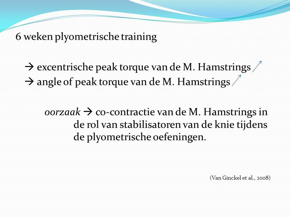 6 weken plyometrische training