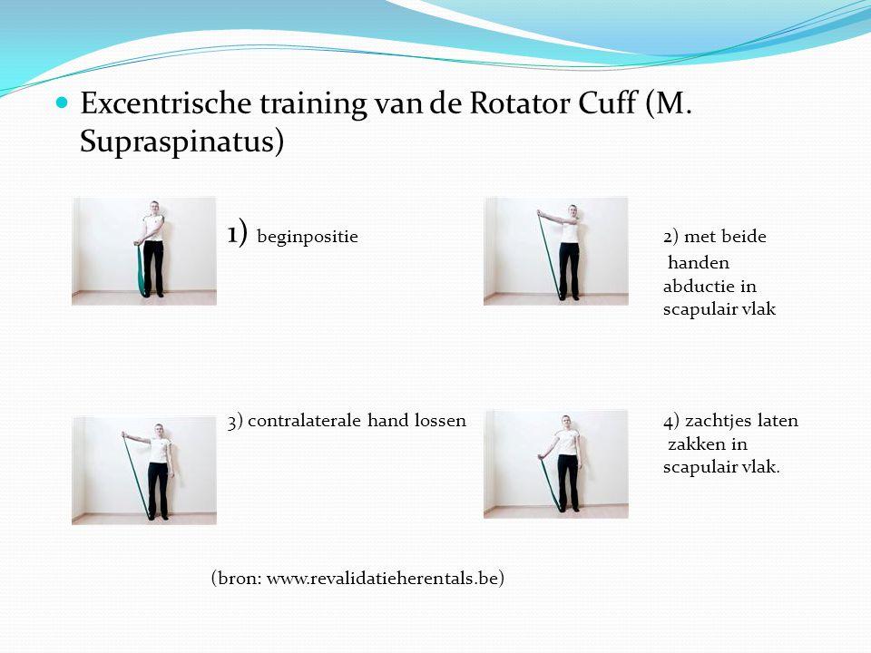 Excentrische training van de Rotator Cuff (M. Supraspinatus)