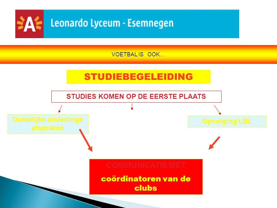 STUDIEBEGELEIDING COMMUNICATIE MET coördinatoren van de clubs