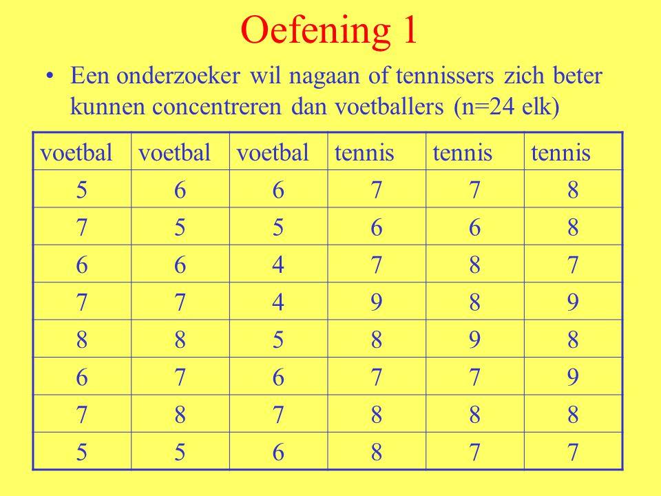 Oefening 1 Een onderzoeker wil nagaan of tennissers zich beter kunnen concentreren dan voetballers (n=24 elk)