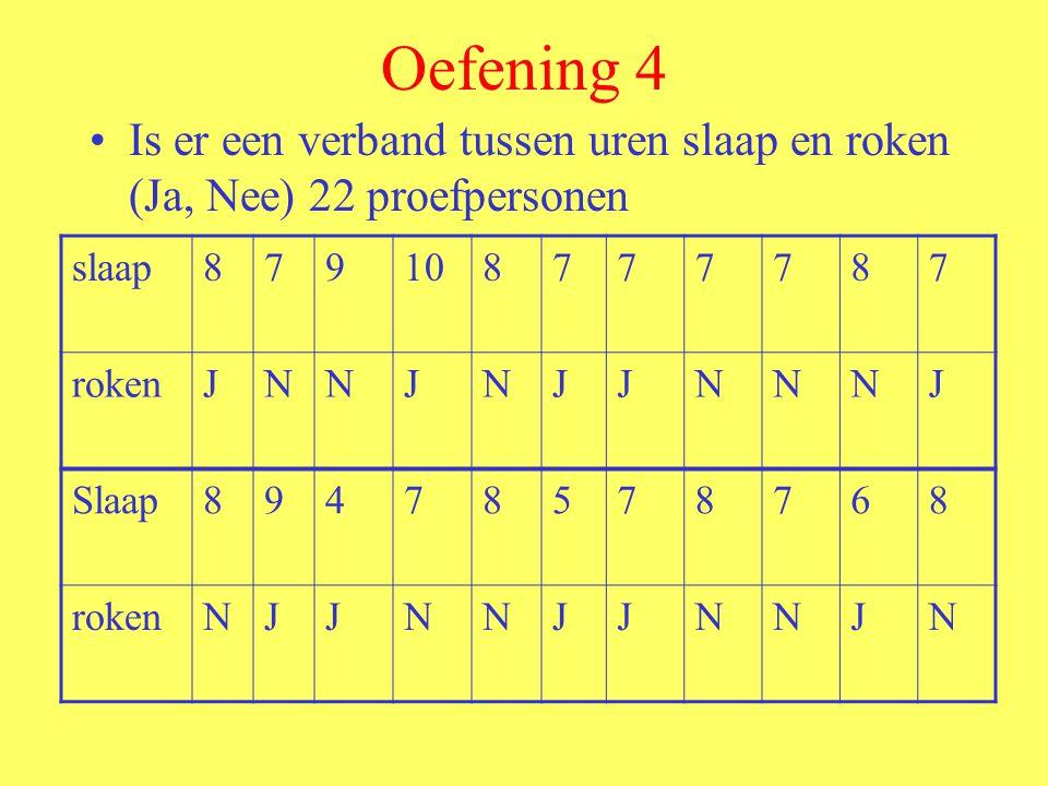 Oefening 4 Is er een verband tussen uren slaap en roken (Ja, Nee) 22 proefpersonen. slaap. 8. 7.