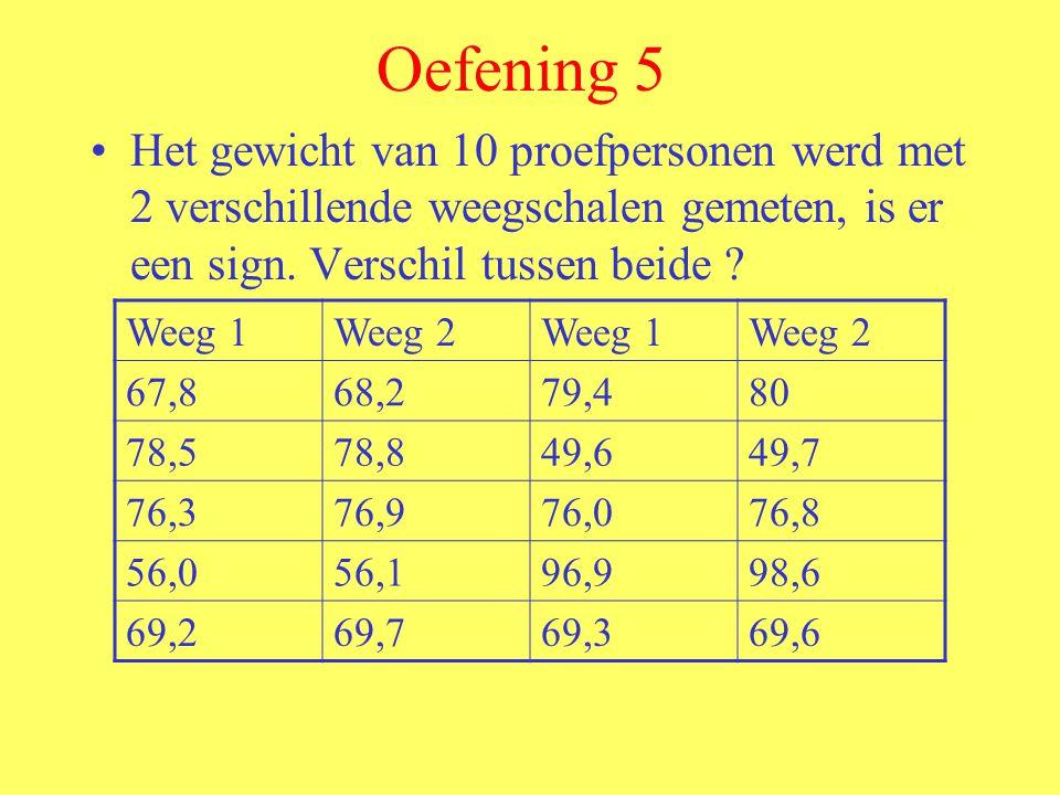 Oefening 5 Het gewicht van 10 proefpersonen werd met 2 verschillende weegschalen gemeten, is er een sign. Verschil tussen beide
