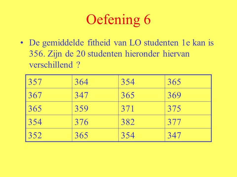 Oefening 6 De gemiddelde fitheid van LO studenten 1e kan is 356. Zijn de 20 studenten hieronder hiervan verschillend
