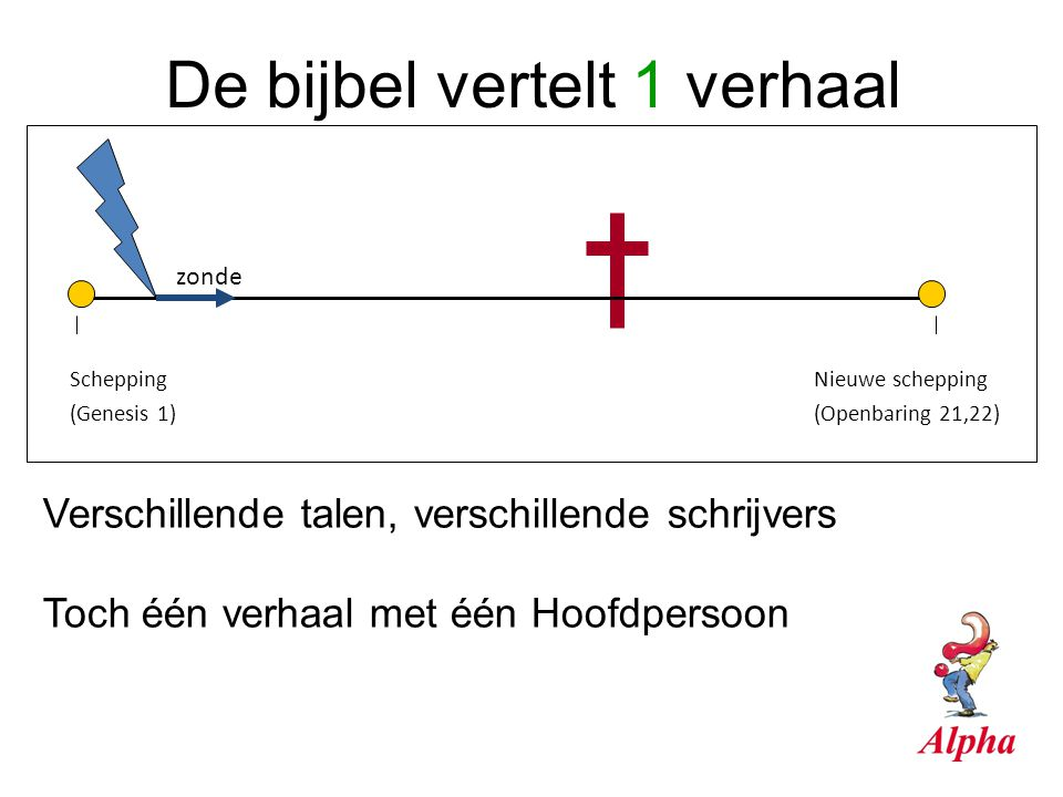 De bijbel vertelt 1 verhaal