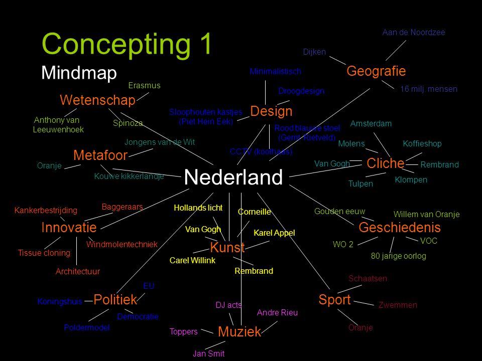 Concepting 1 Mindmap Nederland Geografie Wetenschap Design Metafoor