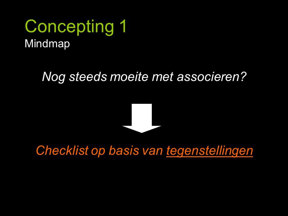 Concepting 1 Mindmap Nog steeds moeite met associeren