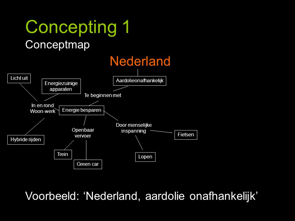 Concepting 1 Conceptmap