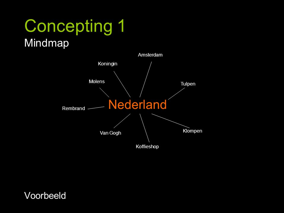 Concepting 1 Mindmap Nederland Voorbeeld Amsterdam Koningin Molens