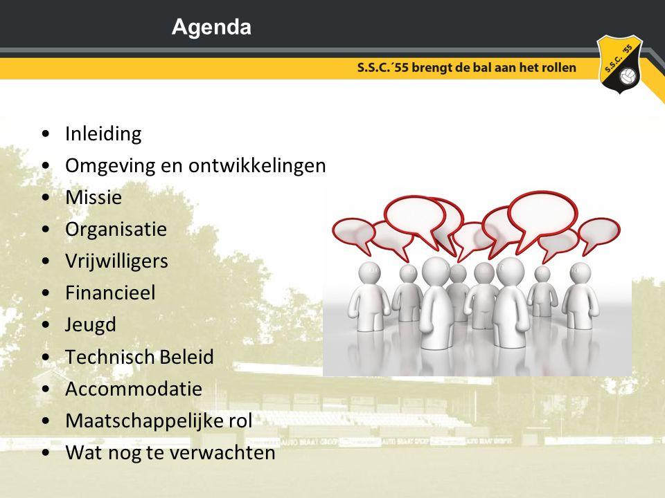 Agenda Inleiding. Omgeving en ontwikkelingen. Missie. Organisatie. Vrijwilligers. Financieel. Jeugd.