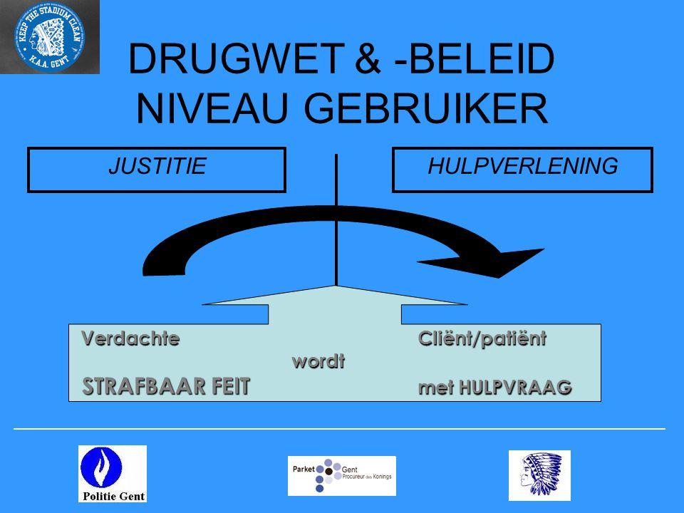 DRUGWET & -BELEID NIVEAU GEBRUIKER