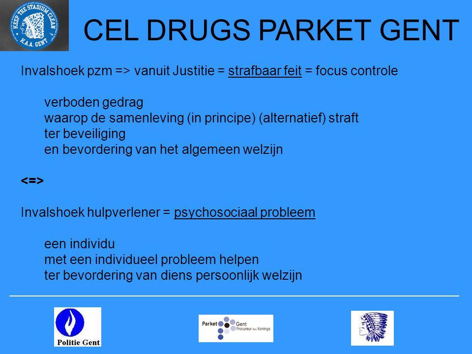 CEL DRUGS PARKET GENT Invalshoek pzm => vanuit Justitie = strafbaar feit = focus controle. verboden gedrag.