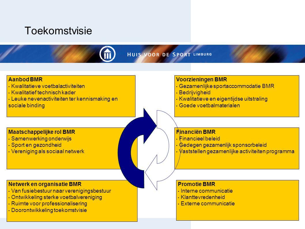 Toekomstvisie Aanbod BMR Kwalitatieve voetbalactiviteiten