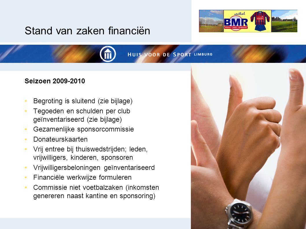 Stand van zaken financiën