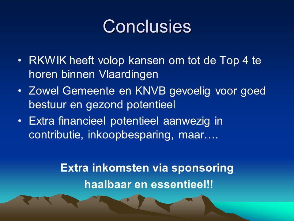 Extra inkomsten via sponsoring haalbaar en essentieel!!