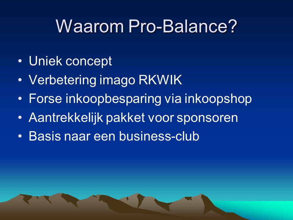 Waarom Pro-Balance Uniek concept Verbetering imago RKWIK