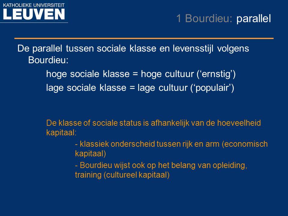 1 Bourdieu: parallel De parallel tussen sociale klasse en levensstijl volgens Bourdieu: hoge sociale klasse = hoge cultuur ('ernstig')