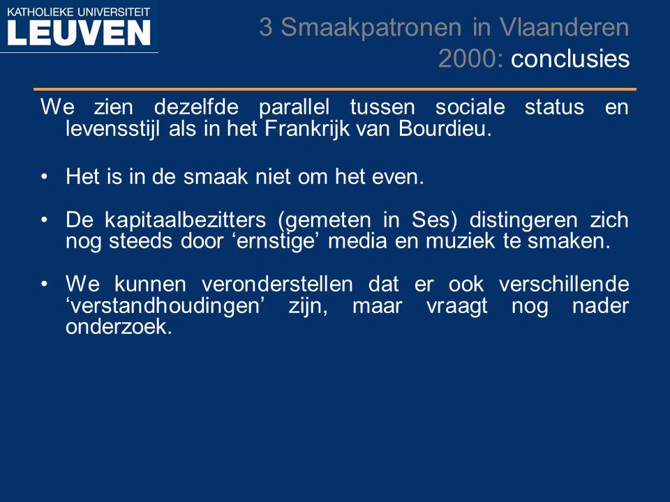 3 Smaakpatronen in Vlaanderen 2000: conclusies