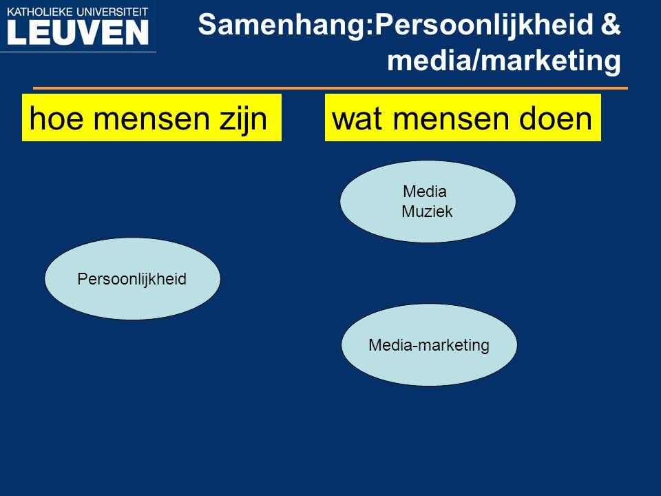 Samenhang:Persoonlijkheid & media/marketing