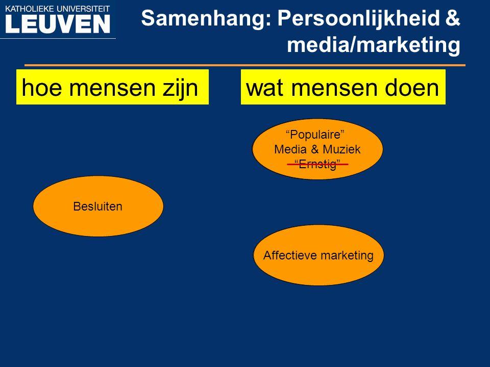 Samenhang: Persoonlijkheid & media/marketing