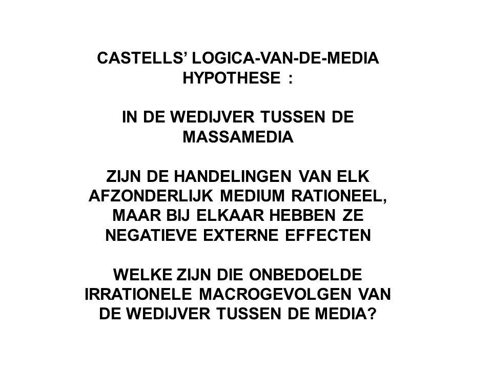 CASTELLS' LOGICA-VAN-DE-MEDIA HYPOTHESE :