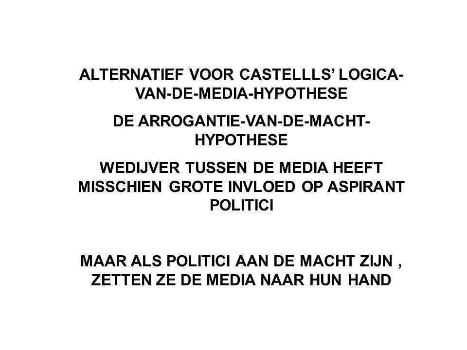 ALTERNATIEF VOOR CASTELLLS' LOGICA-VAN-DE-MEDIA-HYPOTHESE