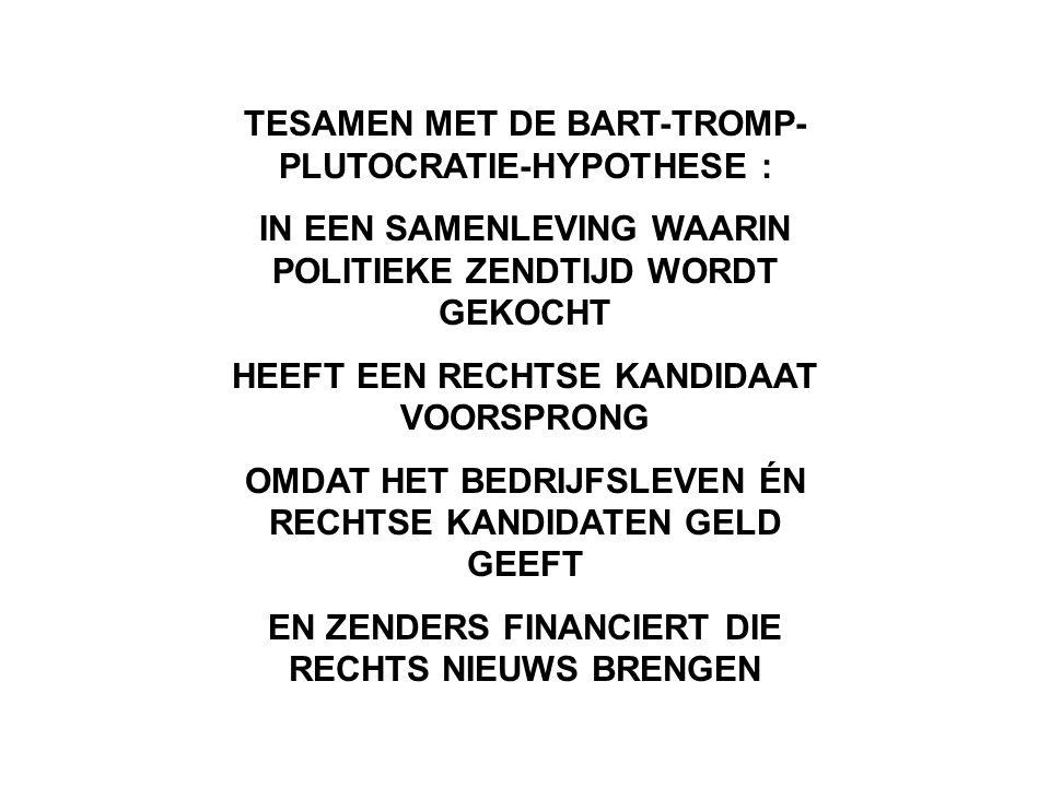 TESAMEN MET DE BART-TROMP-PLUTOCRATIE-HYPOTHESE :
