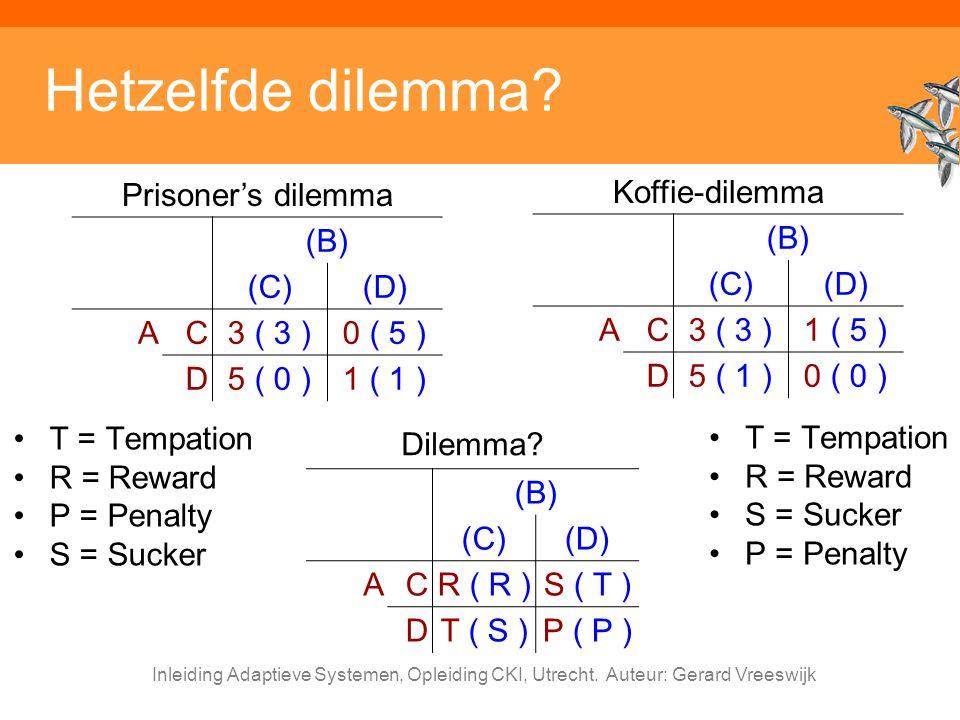 Hetzelfde dilemma Prisoner's dilemma (B) (C) (D) A C 3 ( 3 ) 0 ( 5 )