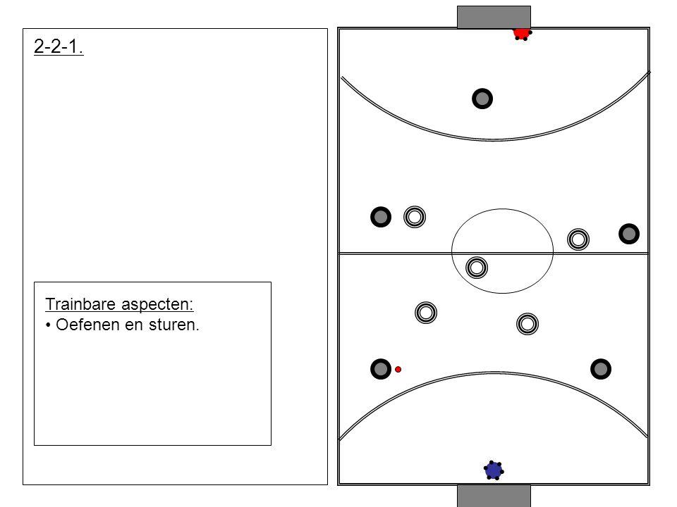 2-2-1. Trainbare aspecten: Oefenen en sturen.