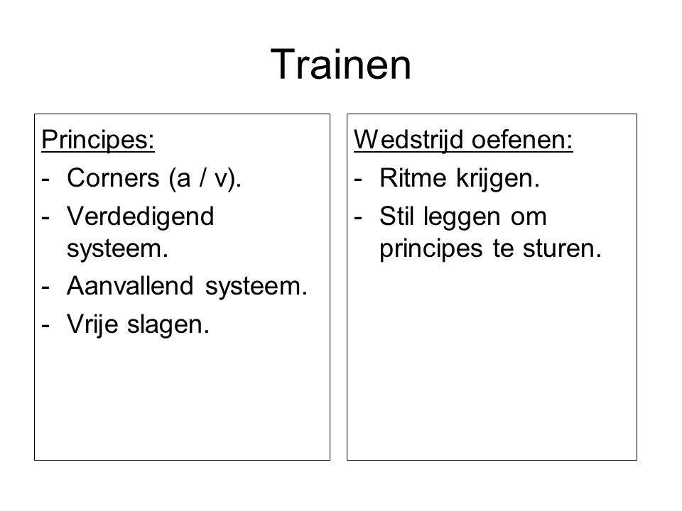 Trainen Principes: Corners (a / v). Verdedigend systeem.