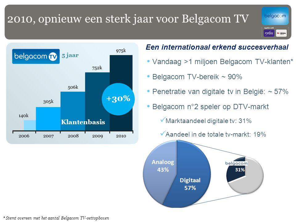 2010, opnieuw een sterk jaar voor Belgacom TV