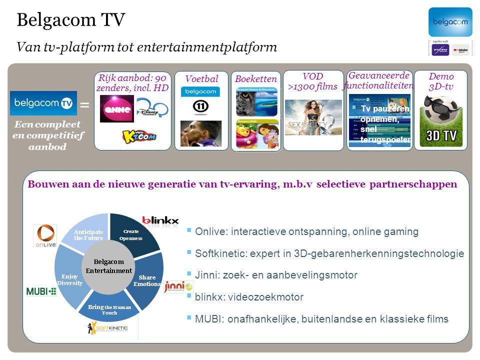 Belgacom TV = Van tv-platform tot entertainmentplatform