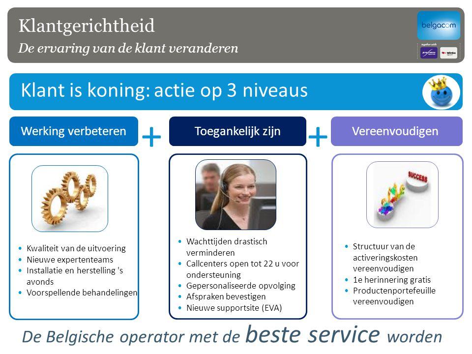 De Belgische operator met de beste service worden