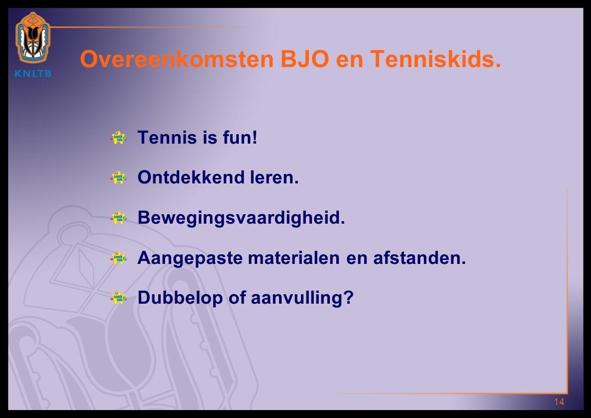 Overeenkomsten BJO en Tenniskids.