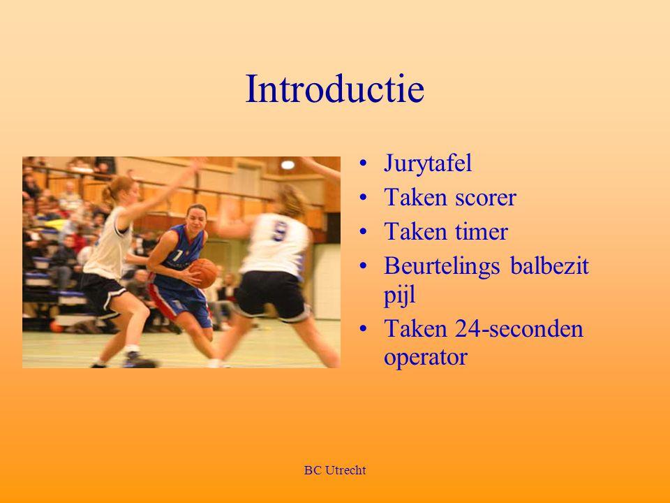 Introductie Jurytafel Taken scorer Taken timer