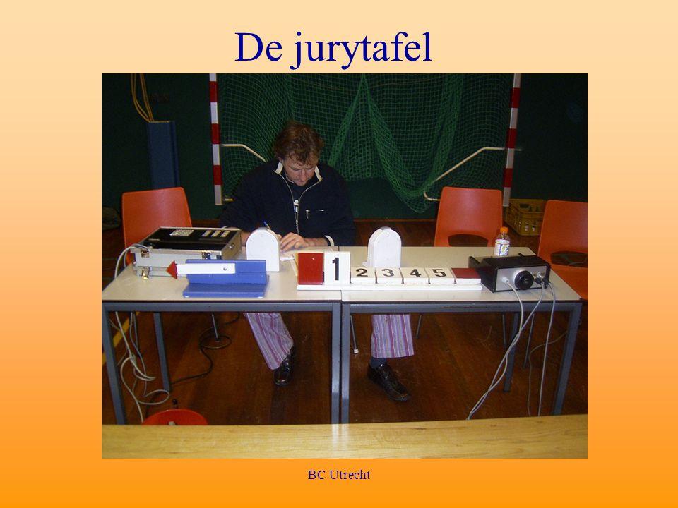 De jurytafel BC Utrecht